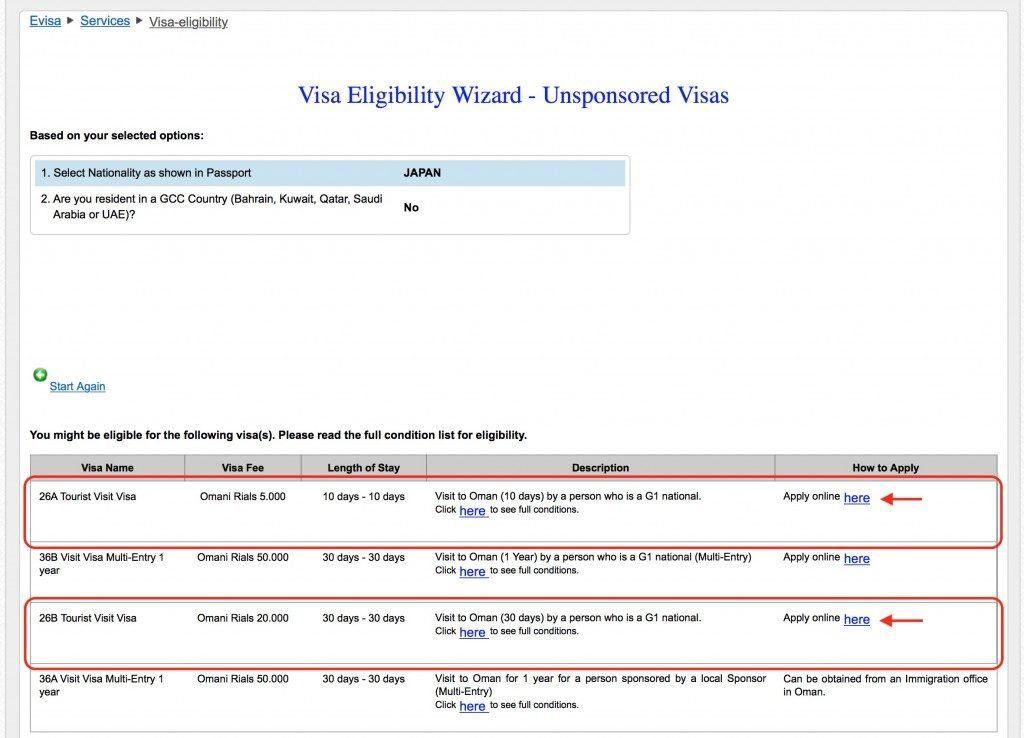 オマーン観光・旅行の入国とビザ申請・取得